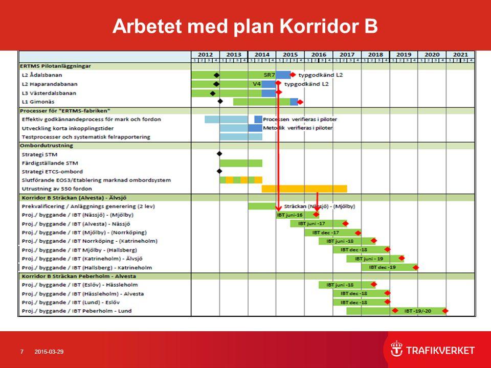 72015-03-29 Arbetet med plan Korridor B