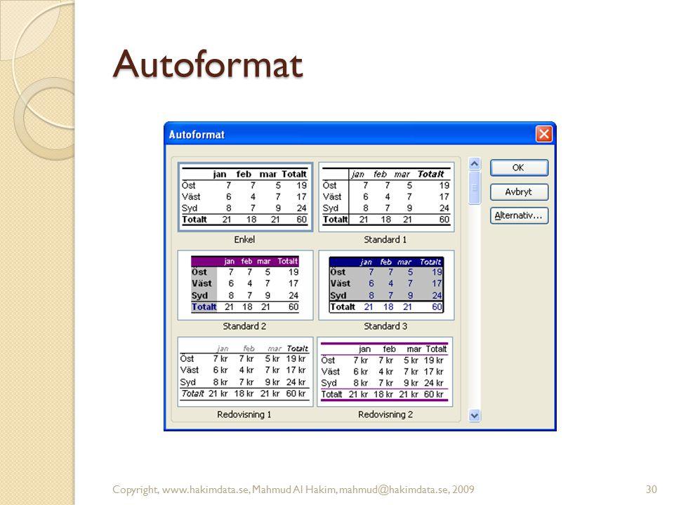 Autoformat Copyright, www.hakimdata.se, Mahmud Al Hakim, mahmud@hakimdata.se, 200930