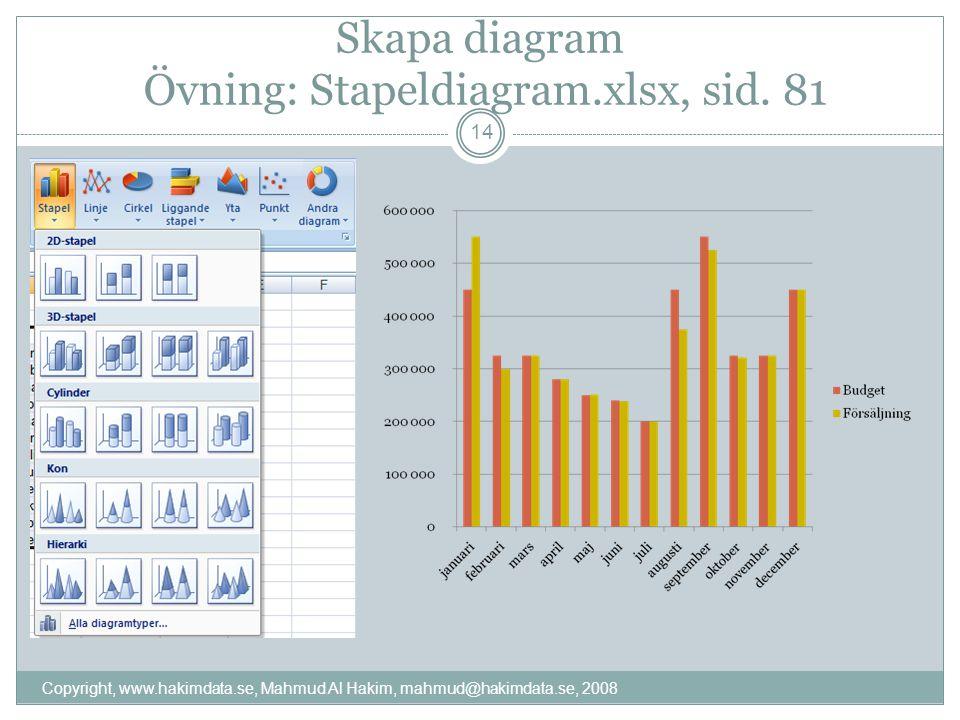 Skapa diagram Övning: Stapeldiagram.xlsx, sid.