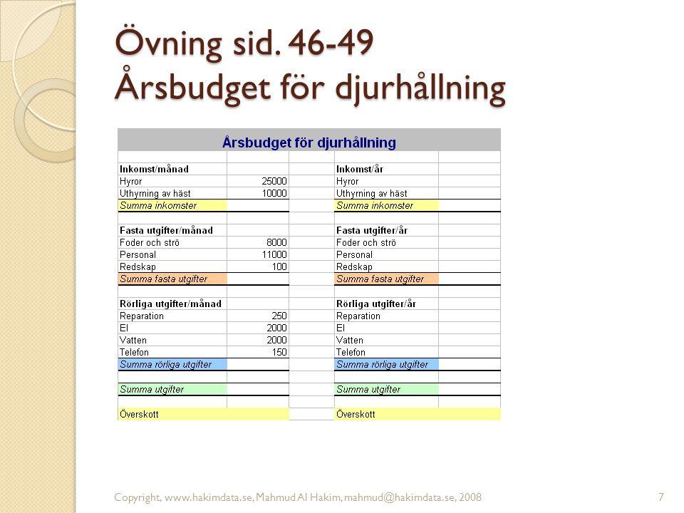 Övning sid. 46-49 Årsbudget för djurhållning Copyright, www.hakimdata.se, Mahmud Al Hakim, mahmud@hakimdata.se, 20087