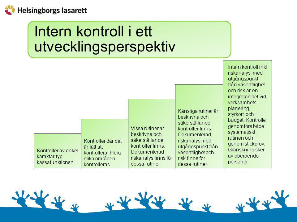 Coso-modellen Tillsyn Information o kommunikation Kontrollmiljö Kontrollaktiviteter Riskanalys Öppen dialog om problem.