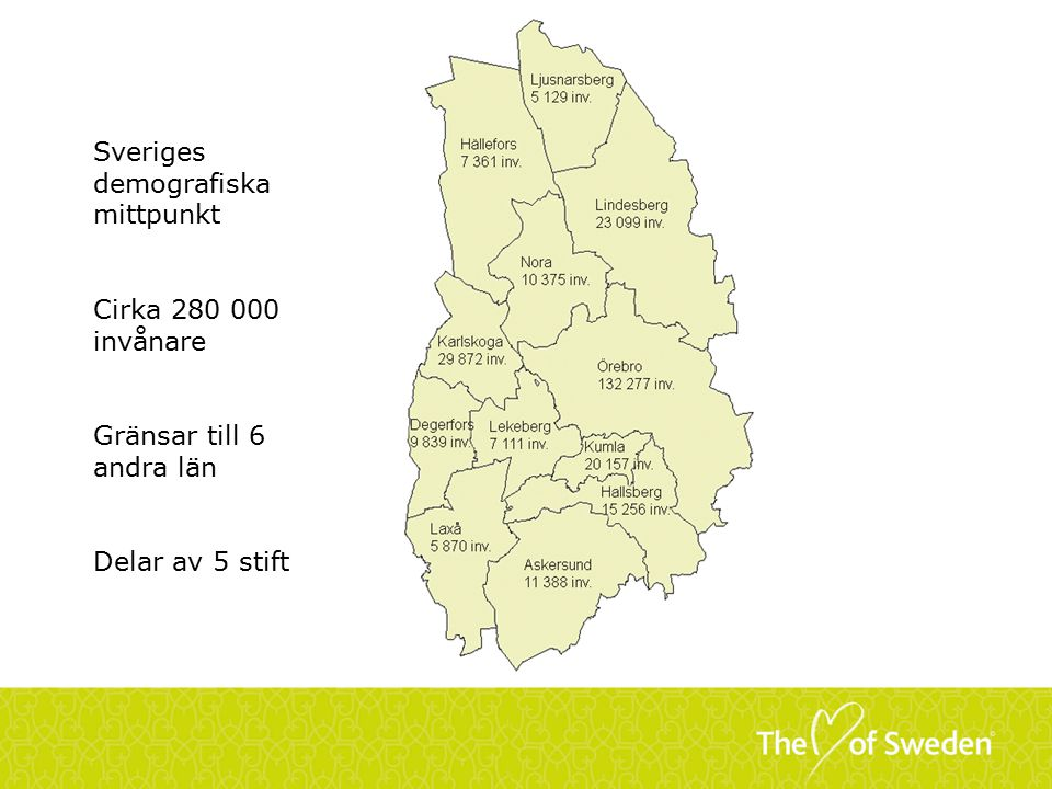 Sveriges demografiska mittpunkt Cirka 280 000 invånare Gränsar till 6 andra län Delar av 5 stift