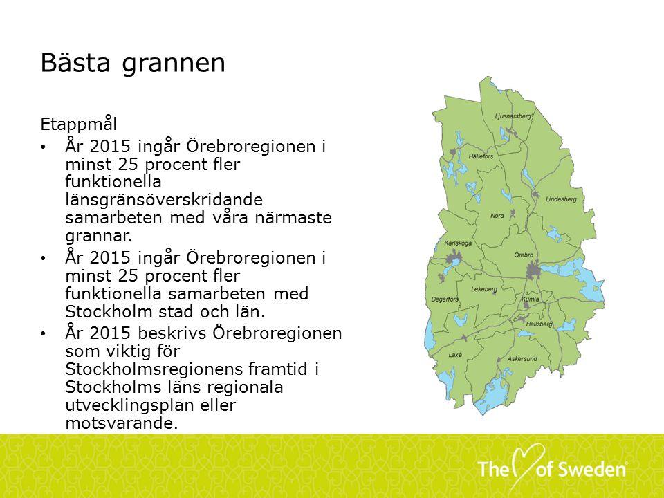 Bästa grannen Etappmål År 2015 ingår Örebroregionen i minst 25 procent fler funktionella länsgränsöverskridande samarbeten med våra närmaste grannar.