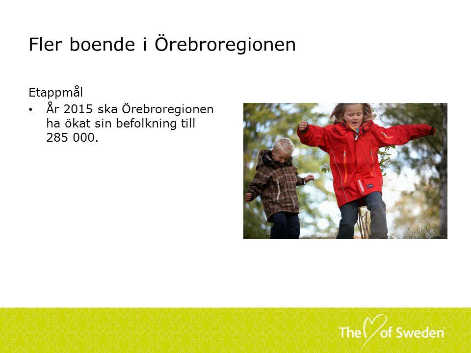 Fler boende i Örebroregionen Etappmål År 2015 ska Örebroregionen ha ökat sin befolkning till 285 000.