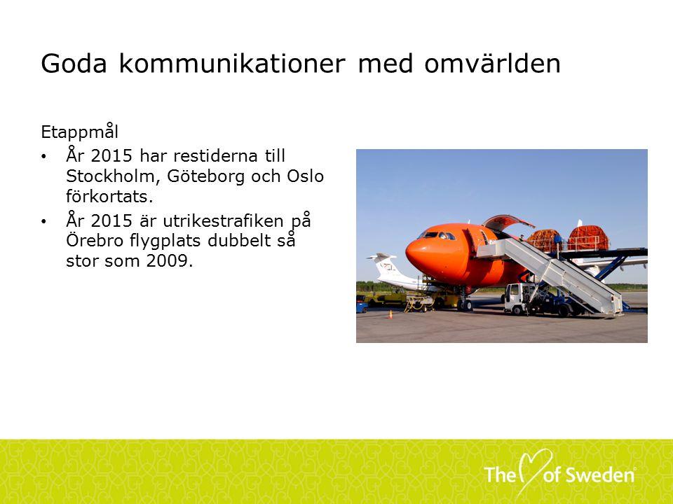 Goda kommunikationer med omvärlden Etappmål År 2015 har restiderna till Stockholm, Göteborg och Oslo förkortats.