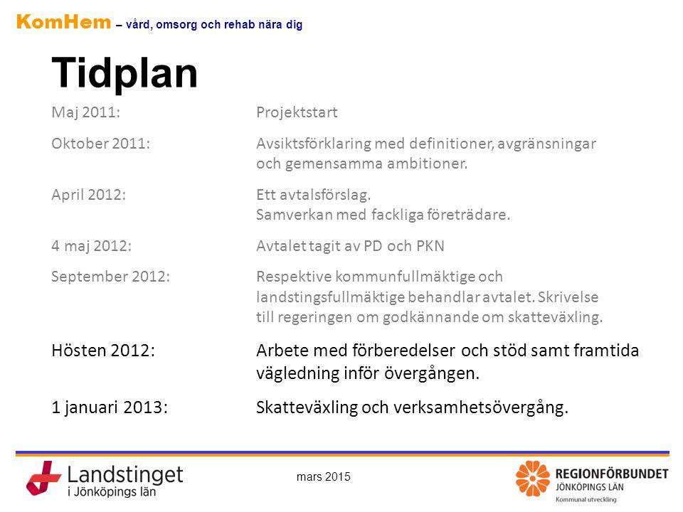 KomHem – vård, omsorg och rehab nära dig Tidplan Maj 2011: Projektstart Oktober 2011: Avsiktsförklaring med definitioner, avgränsningar och gemensamma
