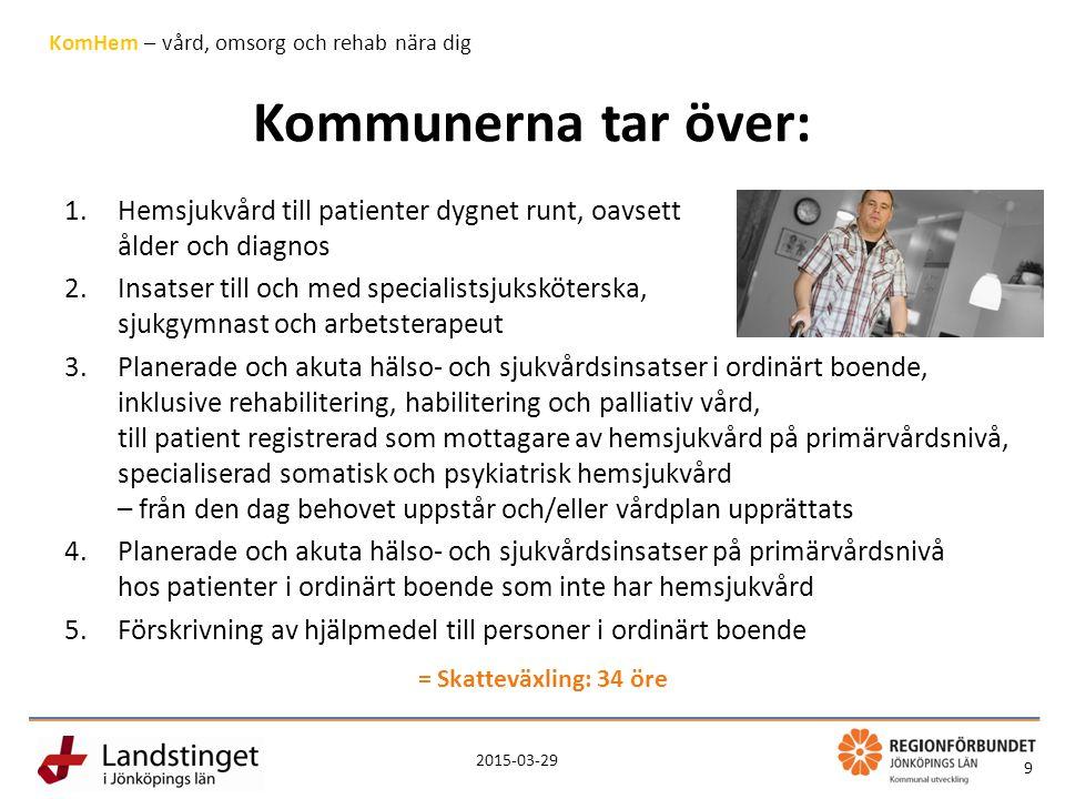 2015-03-29 9 KomHem – vård, omsorg och rehab nära dig Kommunerna tar över: 1.Hemsjukvård till patienter dygnet runt, oavsett ålder och diagnos 2.Insat