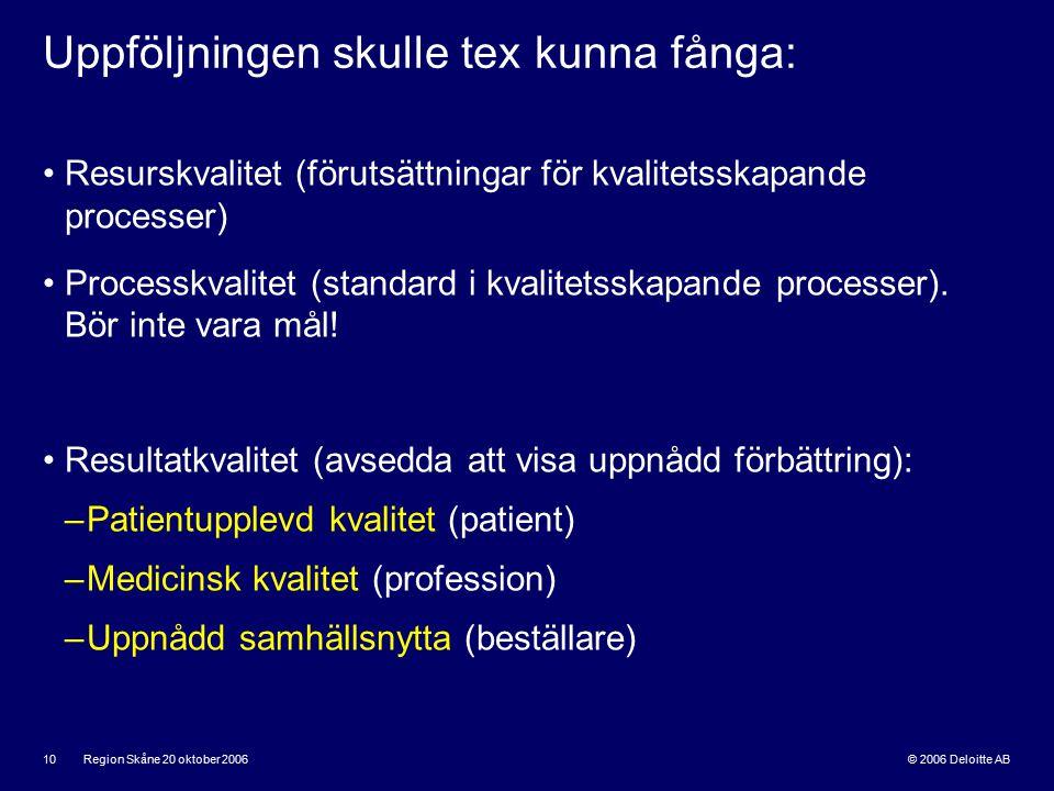 © 2006 Deloitte AB Region Skåne 20 oktober 2006 10 Uppföljningen skulle tex kunna fånga: Resurskvalitet (förutsättningar för kvalitetsskapande processer) Processkvalitet (standard i kvalitetsskapande processer).