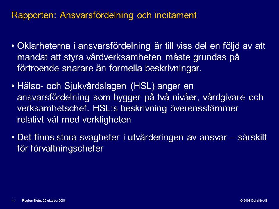 © 2006 Deloitte AB Region Skåne 20 oktober 2006 11 Rapporten: Ansvarsfördelning och incitament Oklarheterna i ansvarsfördelning är till viss del en följd av att mandat att styra vårdverksamheten måste grundas på förtroende snarare än formella beskrivningar.