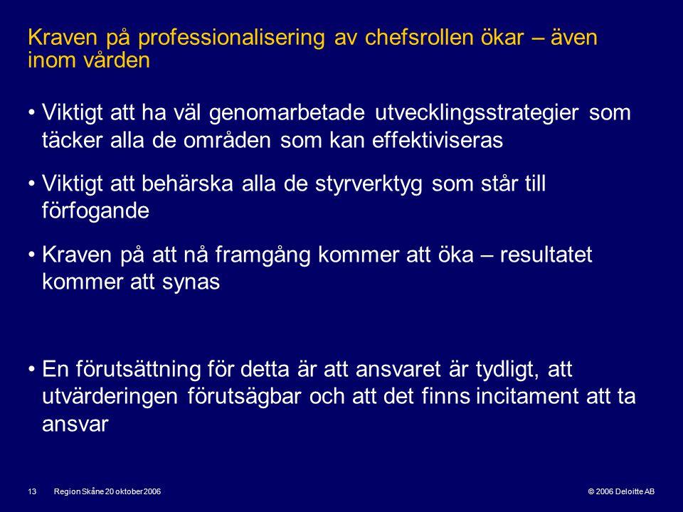 © 2006 Deloitte AB Region Skåne 20 oktober 2006 13 Kraven på professionalisering av chefsrollen ökar – även inom vården Viktigt att ha väl genomarbetade utvecklingsstrategier som täcker alla de områden som kan effektiviseras Viktigt att behärska alla de styrverktyg som står till förfogande Kraven på att nå framgång kommer att öka – resultatet kommer att synas En förutsättning för detta är att ansvaret är tydligt, att utvärderingen förutsägbar och att det finns incitament att ta ansvar