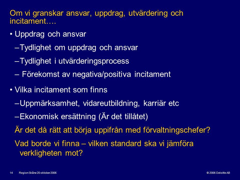 © 2006 Deloitte AB Region Skåne 20 oktober 2006 14 Om vi granskar ansvar, uppdrag, utvärdering och incitament….