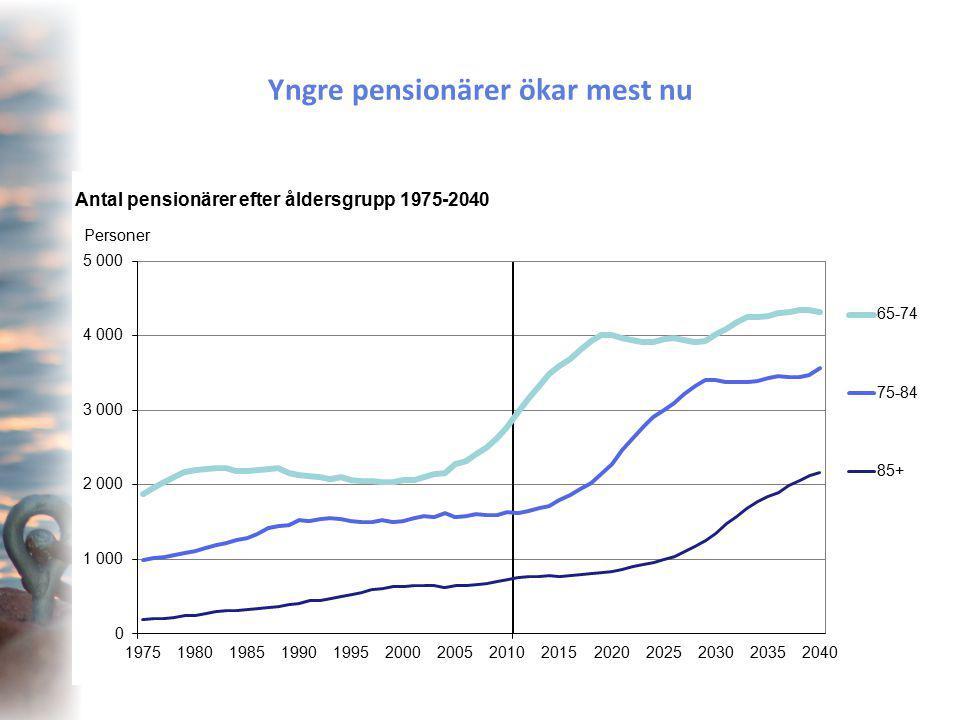Yngre pensionärer ökar mest nu