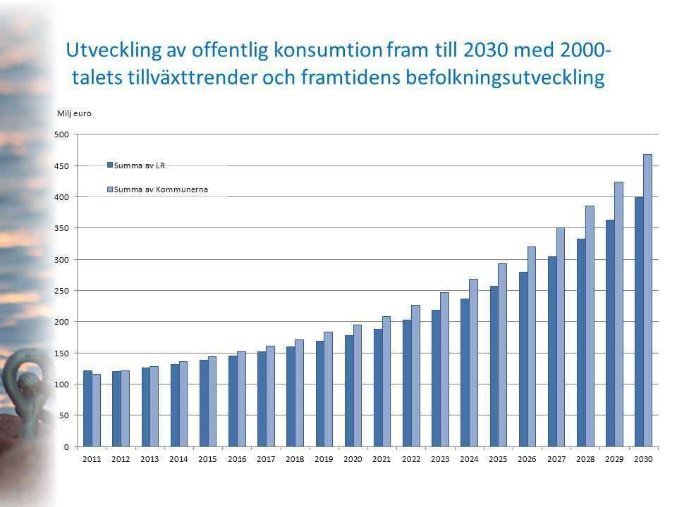 Utveckling av offentlig konsumtion fram till 2030 med 2000- talets tillväxttrender och framtidens befolkningsutveckling