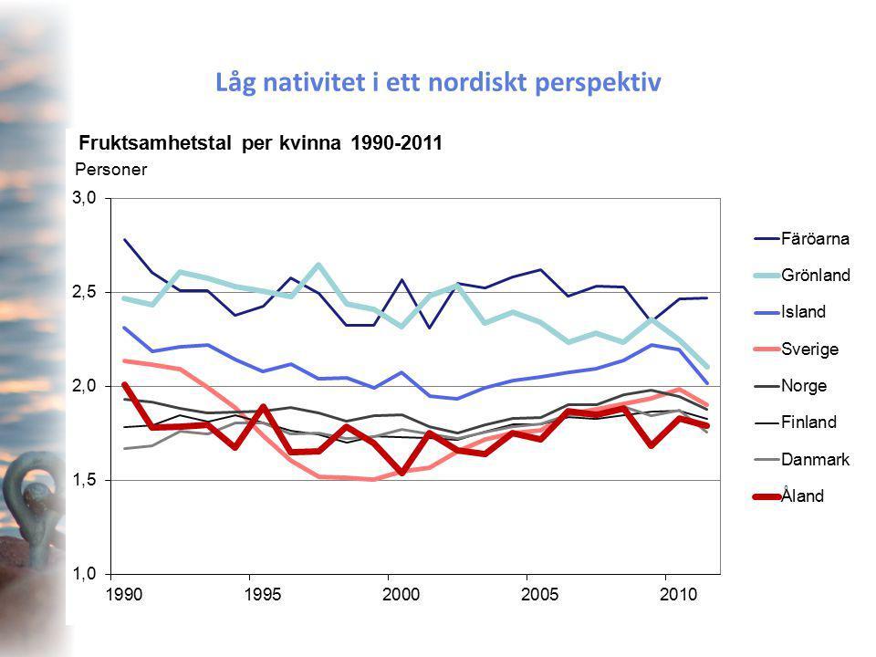 Låg nativitet i ett nordiskt perspektiv