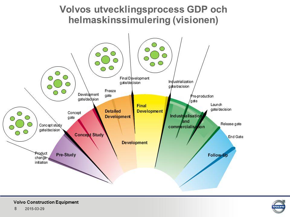 Volvo Construction Equipment Volvos utvecklingsprocess GDP och helmaskinssimulering (visionen) 8 2015-03-29