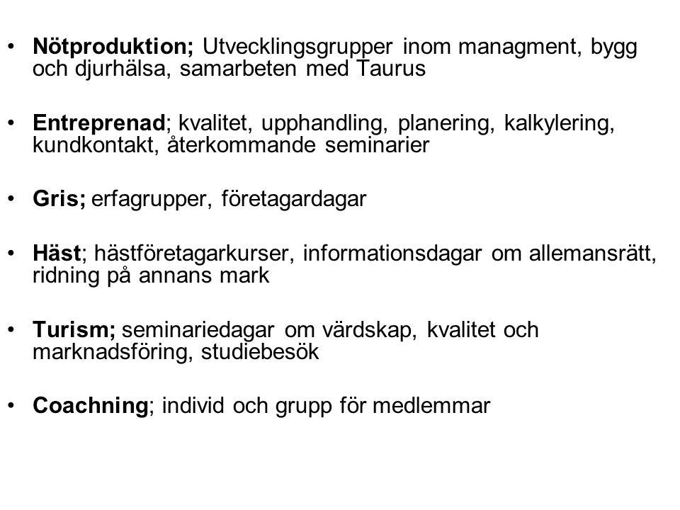 Nötproduktion; Utvecklingsgrupper inom managment, bygg och djurhälsa, samarbeten med Taurus Entreprenad; kvalitet, upphandling, planering, kalkylering