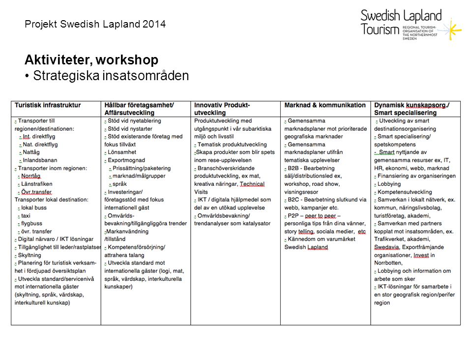 Projekt Swedish Lapland 2014 Aktiviteter, workshop Strategiska insatsområden