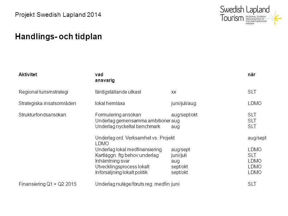 Projekt Swedish Lapland 2014 Handlings- och tidplan Aktivitetvadnär ansvarig Regional turismstrategifärdigställande utkastxxSLT Strategiska insatsområ