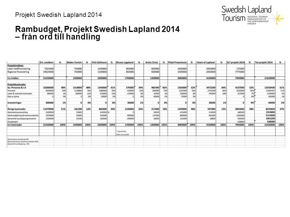 Projekt Swedish Lapland 2014 Rambudget, Projekt Swedish Lapland 2014 – från ord till handling