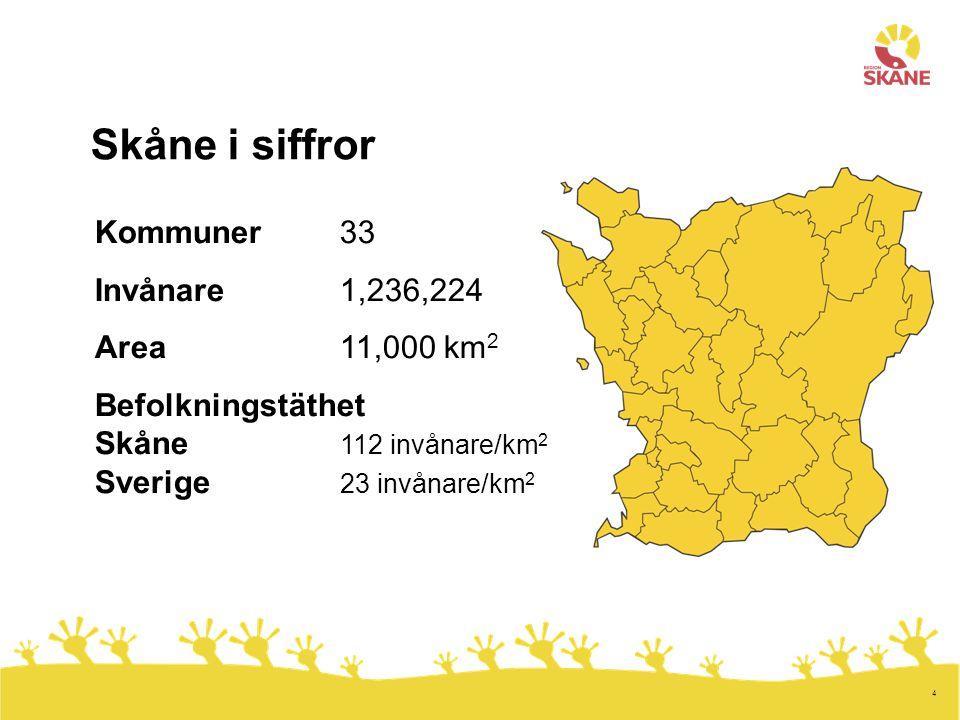 4 Kommuner33 Invånare 1,236,224 Area11,000 km 2 Befolkningstäthet Skåne 112 invånare/km 2 Sverige 23 invånare/km 2 Skåne i siffror