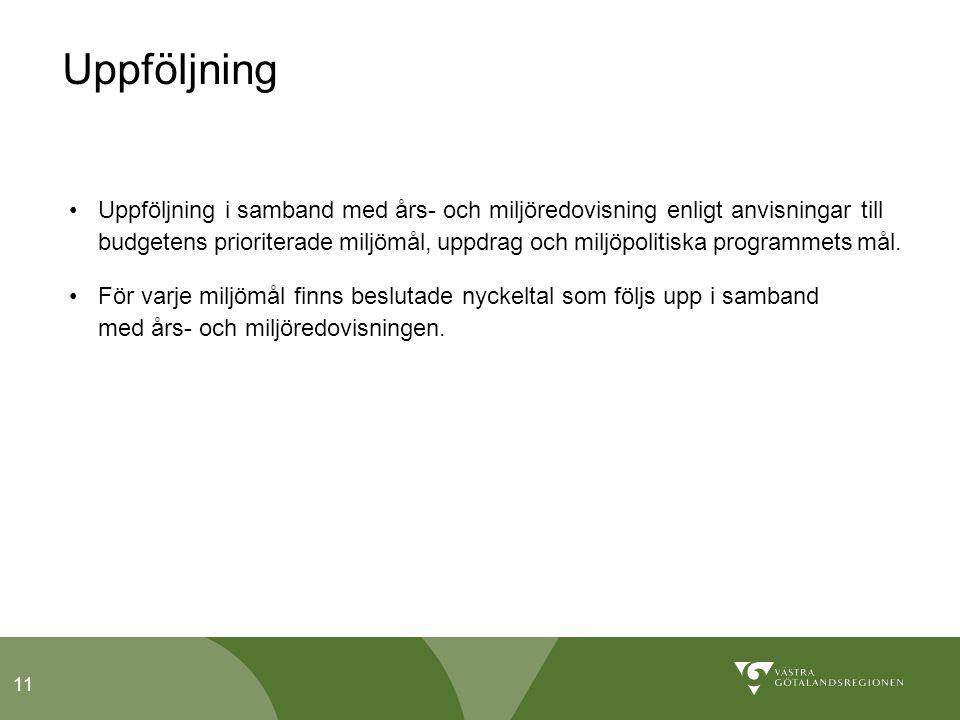 11 Uppföljning Uppföljning i samband med års- och miljöredovisning enligt anvisningar till budgetens prioriterade miljömål, uppdrag och miljöpolitiska programmets mål.
