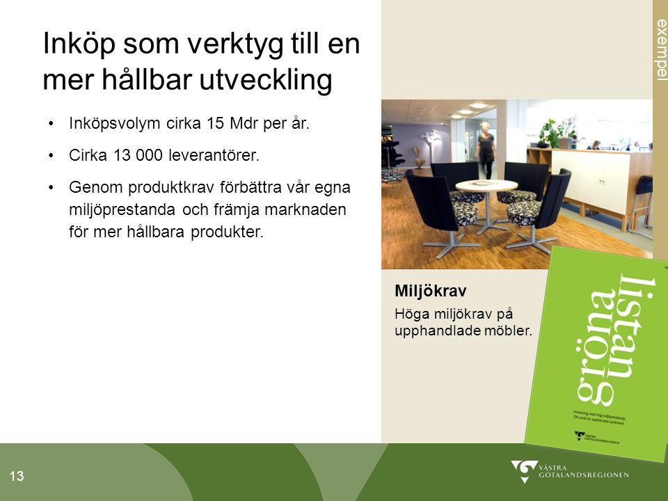 13 Miljökrav Höga miljökrav på upphandlade möbler.
