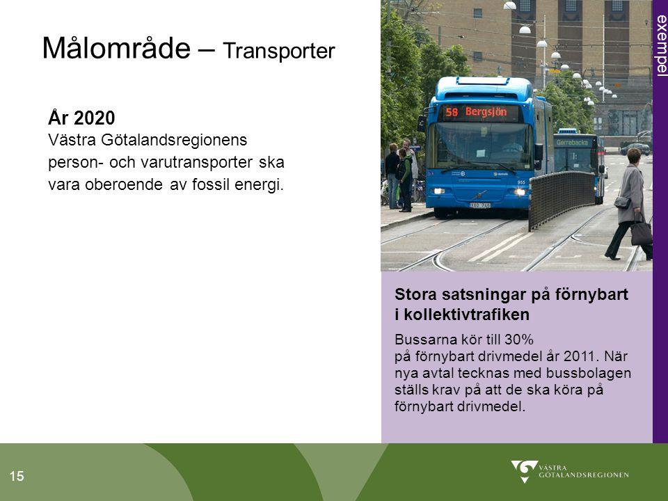 15 Stora satsningar på förnybart i kollektivtrafiken Bussarna kör till 30% på förnybart drivmedel år 2011.