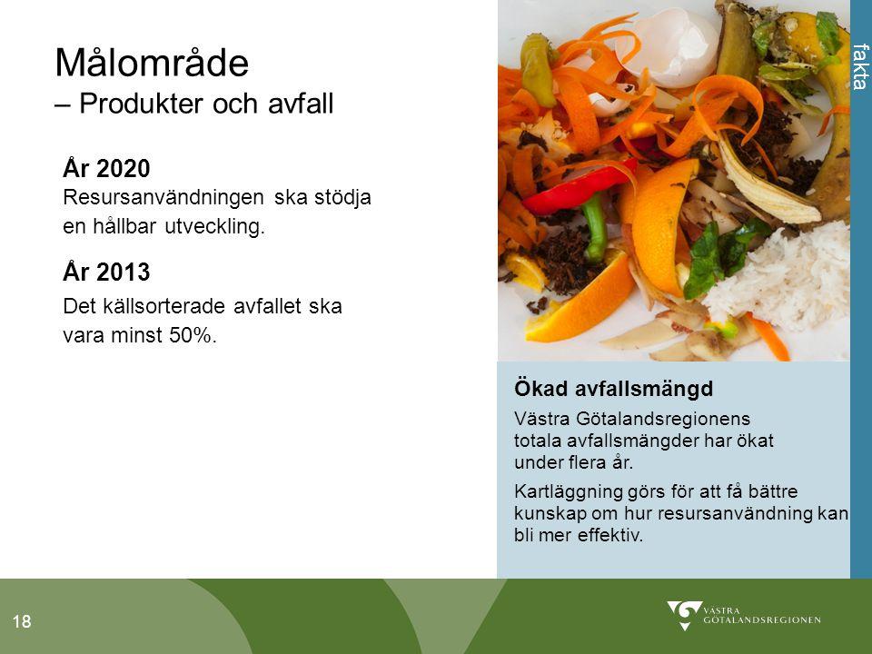 18 Ökad avfallsmängd Västra Götalandsregionens totala avfallsmängder har ökat under flera år.