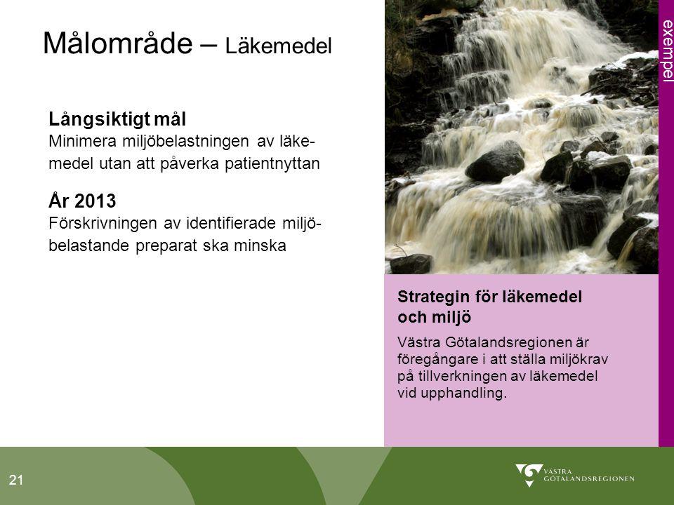 21 Strategin för läkemedel och miljö Västra Götalandsregionen är föregångare i att ställa miljökrav på tillverkningen av läkemedel vid upphandling.
