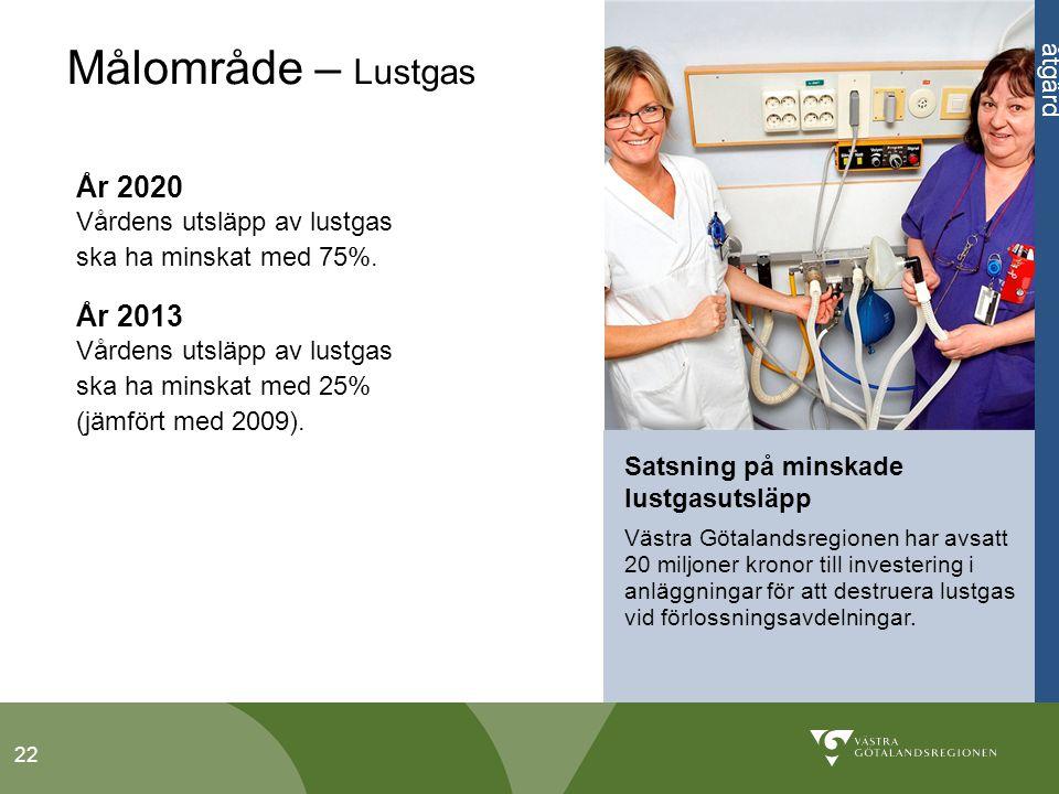 22 Satsning på minskade lustgasutsläpp Västra Götalandsregionen har avsatt 20 miljoner kronor till investering i anläggningar för att destruera lustgas vid förlossningsavdelningar.
