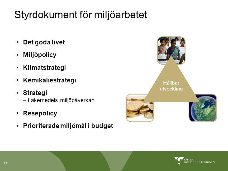 5 Styrdokument för miljöarbetet Det goda livet Miljöpolicy Klimatstrategi Kemikaliestrategi Strategi – Läkemedels miljöpåverkan Resepolicy Prioriterade miljömål i budget Hållbar utveckling