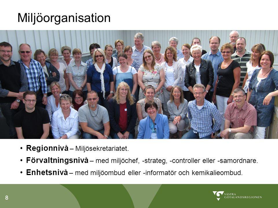 8 Miljöorganisation Regionnivå – Miljösekretariatet.