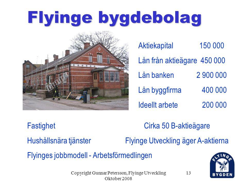 Copyright Gunnar Petersson, Flyinge Utveckling Oktober 2008 13 Flyinge bygdebolag Flyinge bygdebolag Aktiekapital 150 000 Lån från aktieägare 450 000