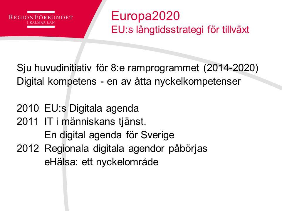 Europa2020 EU:s långtidsstrategi för tillväxt Sju huvudinitiativ för 8:e ramprogrammet (2014-2020) Digital kompetens - en av åtta nyckelkompetenser 20