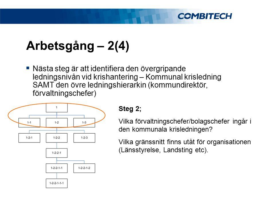 Arbetsgång – 2(4)  Nästa steg är att identifiera den övergripande ledningsnivån vid krishantering – Kommunal krisledning SAMT den övre ledningshierar