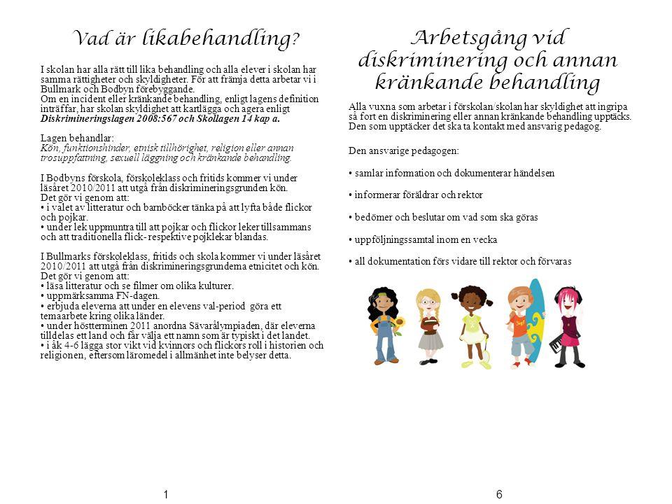 Arbetsgång vid diskriminering och annan kränkande behandling I skolan har alla rätt till lika behandling och alla elever i skolan har samma rättighete