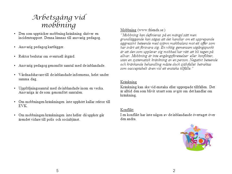Arbetsgång vid mobbning Den som upptäcker mobbning/kränkning skriver en incidentrapport. Denna lämnas till ansvarig pedagog. Ansvarig pedagog kartlägg
