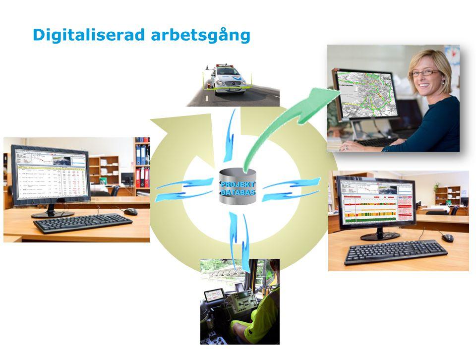 Digitaliserad arbetsgång PROJEKT DATABAS