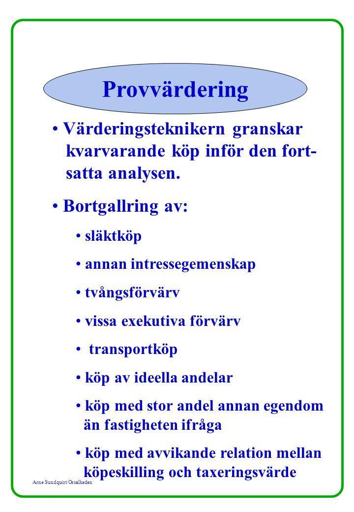 Arne Sundquist/Orsalheden Provvärdering Värderingsteknikern granskar kvarvarande köp inför den fort- satta analysen.
