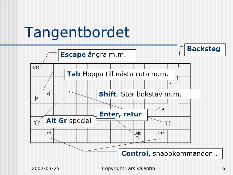 2002-03-25Copyright Lars Valentin6 Tangentbordet Esc Ctrl Alt Gr Ctrl Escape ångra m.m.