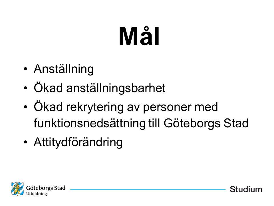 Mål Anställning Ökad anställningsbarhet Ökad rekrytering av personer med funktionsnedsättning till Göteborgs Stad Attitydförändring