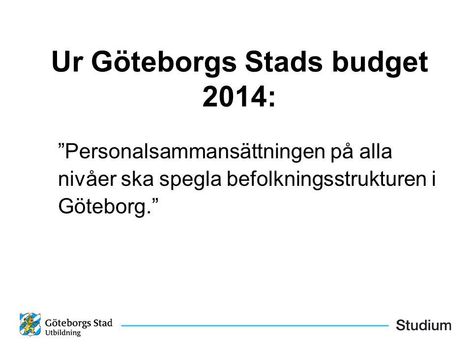 Ur Göteborgs Stads budget 2014: Personalsammansättningen på alla nivåer ska spegla befolkningsstrukturen i Göteborg.