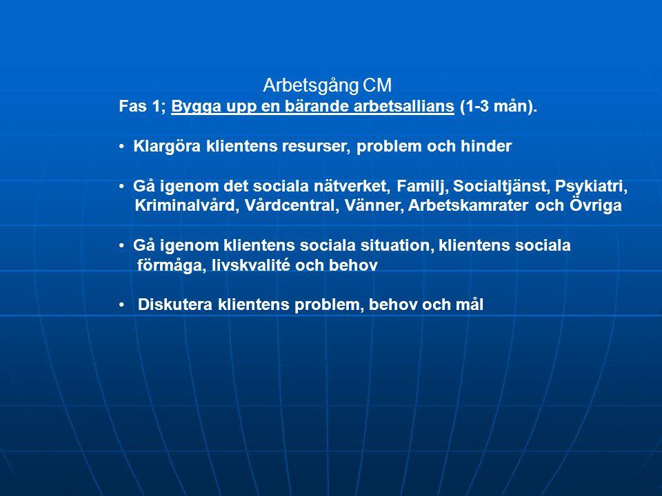 Arbetsgång CM Fas 1; Bygga upp en bärande arbetsallians (1-3 mån). Klargöra klientens resurser, problem och hinder Gå igenom det sociala nätverket, Fa