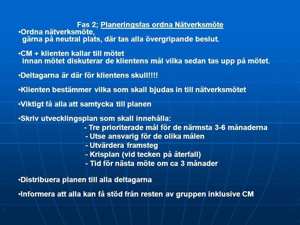Fas 2; Planeringsfas ordna Nätverksmöte Ordna nätverksmöte, gärna på neutral plats, där tas alla övergripande beslut. CM + klienten kallar till mötet