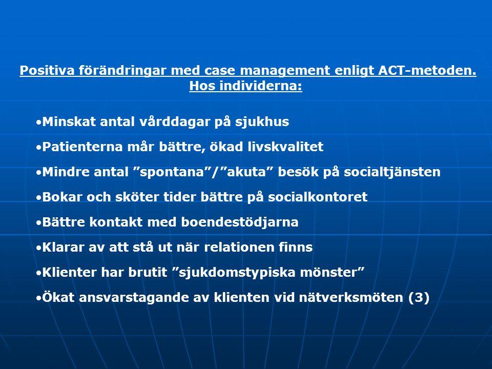 Positiva förändringar med case management enligt ACT-metoden. Hos individerna: Minskat antal vårddagar på sjukhus Patienterna mår bättre, ökad livskva