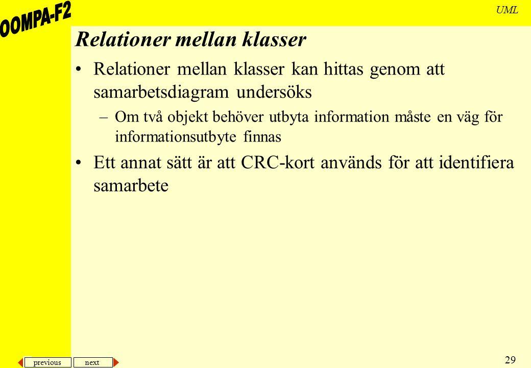 previous next 29 UML Relationer mellan klasser Relationer mellan klasser kan hittas genom att samarbetsdiagram undersöks –Om två objekt behöver utbyta