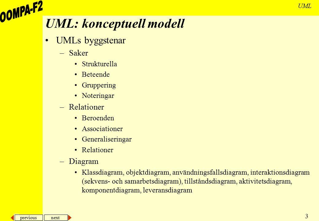 previous next 3 UML UML: konceptuell modell UMLs byggstenar –Saker Strukturella Beteende Gruppering Noteringar –Relationer Beroenden Associationer Gen
