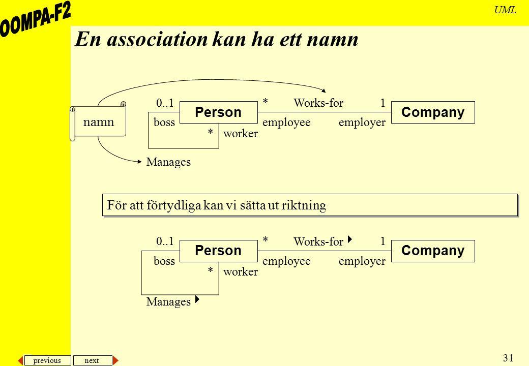 previous next 31 UML En association kan ha ett namn PersonCompany 1* employeeemployerboss 0..1 *worker Manages Works-for För att förtydliga kan vi sät