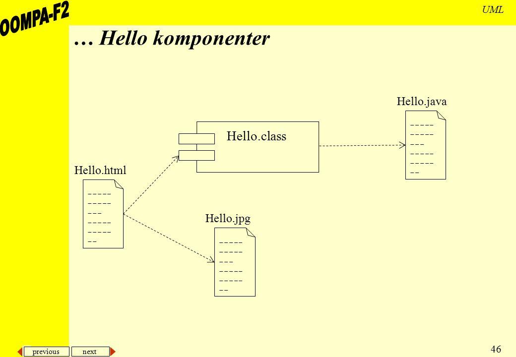 previous next 46 UML … Hello komponenter Hello.class ----- --- ----- -- Hello.java ----- --- ----- -- Hello.html ----- --- ----- -- Hello.jpg