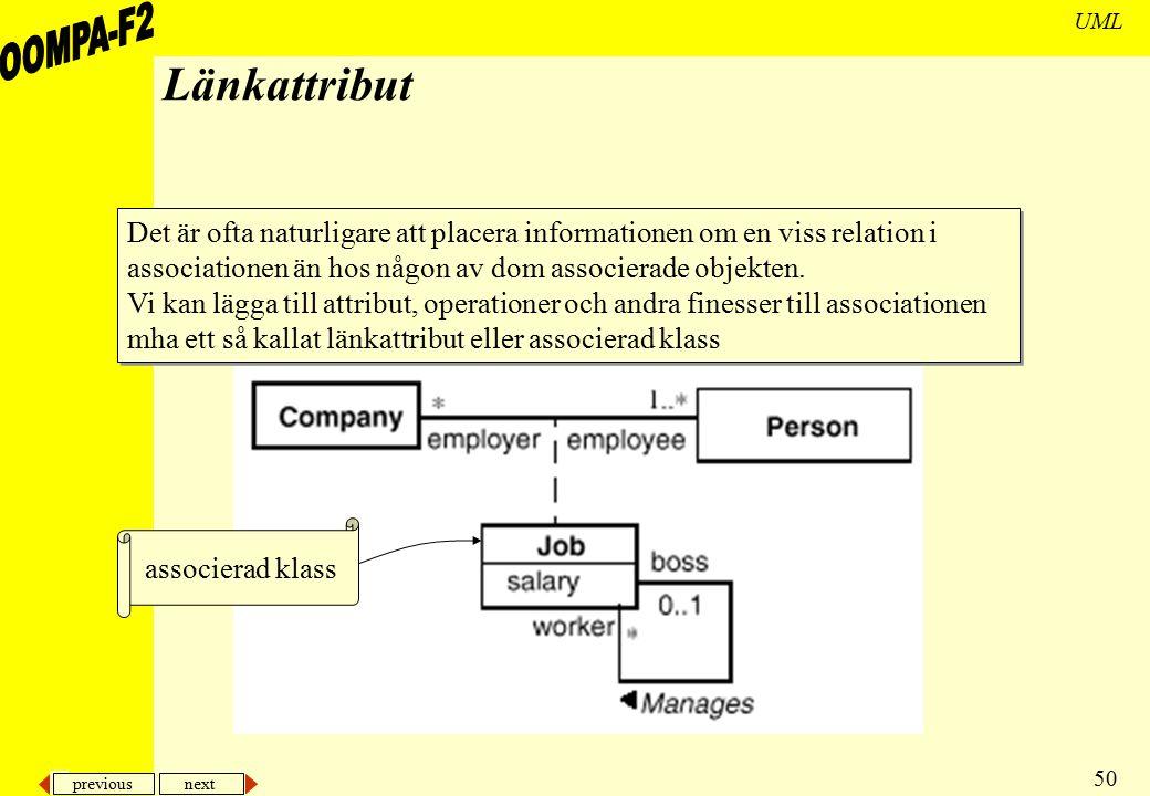 previous next 50 UML Länkattribut Det är ofta naturligare att placera informationen om en viss relation i associationen än hos någon av dom associerad